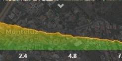 DATA: APPROX 10 KM – 32 M ELEVATION UP – 325 M. ELEVATION DOWN – EASY DIFFICULTY