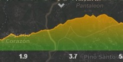 DATA: 7,5 KM – 481 M ELEVATION UP – 481 M. ELEVATION DOWN – MODERATE DIFFICULTY