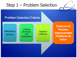 Problem Selection Step 1