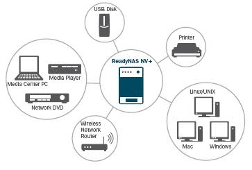 Visio Server Diagram FTP Server Diagram wiring diagram