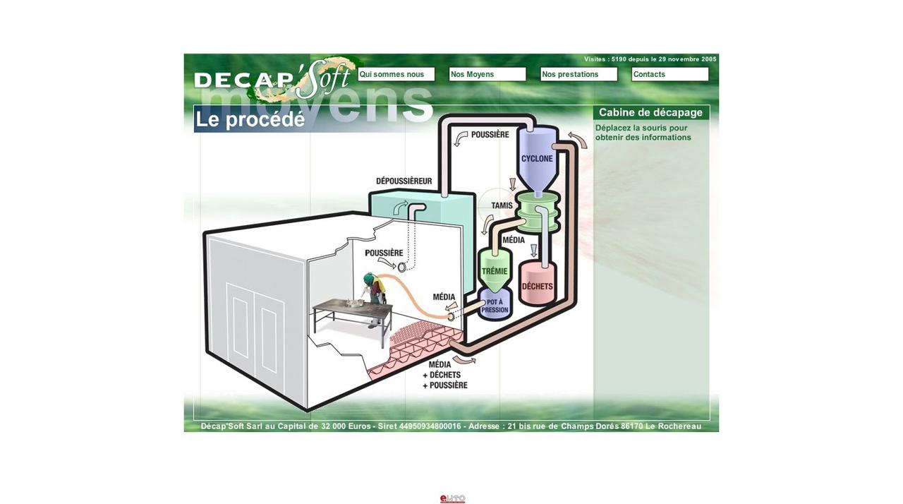 Décapu0027Soft (site)   E.lito