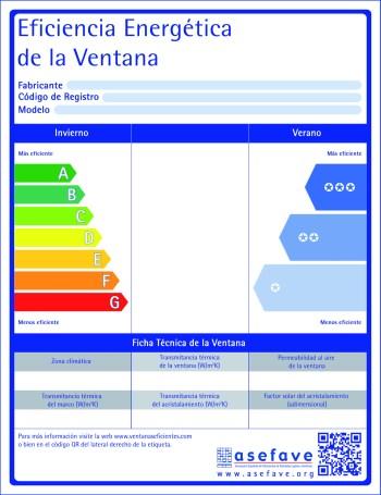 Etiqueta Energética de ventanas de PVC