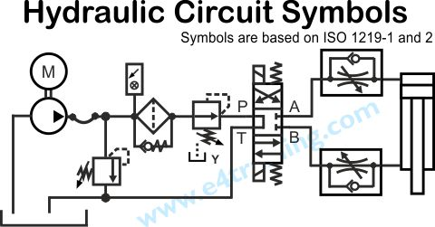 Hydraulic Circuit Operation