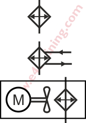Ancillary hydraulic equipment symbols