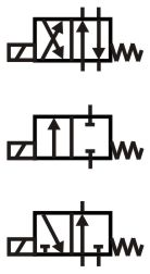Directional Valve Symbols