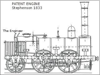 Double Boiler Steam Engine Cast Iron Steam Engine Wiring