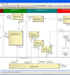 ea 2 enterprise architecture modeling framework [ 1759 x 968 Pixel ]