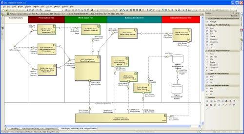 small resolution of  ea 2 enterprise architecture modeling framework