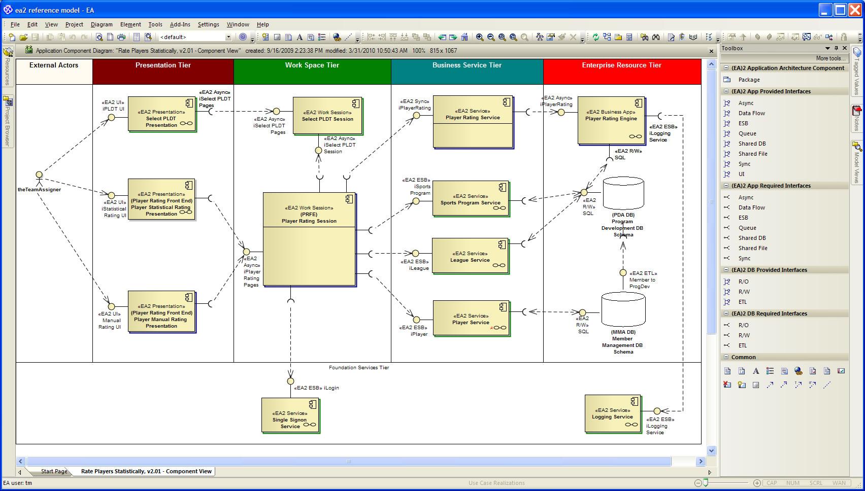 visio application diagram detroit ddec 2 ecm wiring 2000 ford f53 fuse box f450