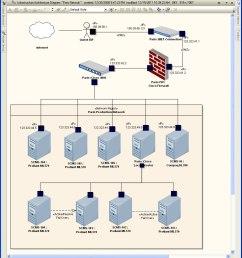 networktopology [ 931 x 1142 Pixel ]