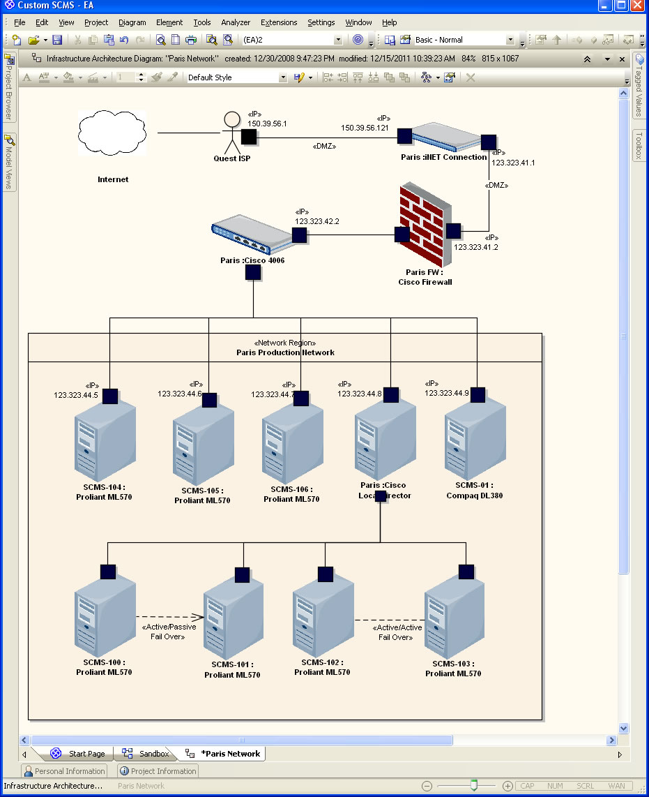 hight resolution of networktopology