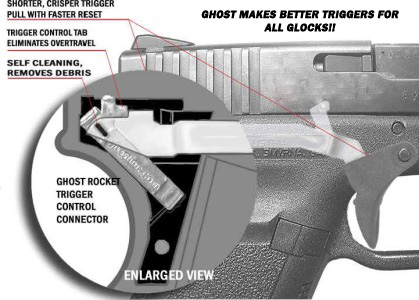 glock 22 exploded diagram two way wiring for light switch install slide toyskids co ghost rocket trigger tune and ruger sr9 pistols 23 disassembly assembly