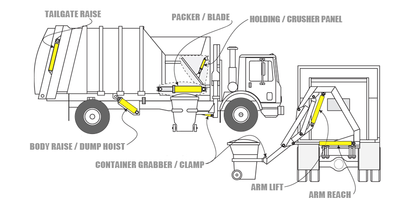 Trash Compactor Parts Diagram Installation Diagram