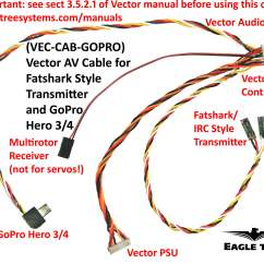 Eagle Wing Diagram Wiring For Cat5 Patch Panel Vector Flight Controller 43 Osd
