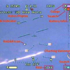 Fpv Gauge Wiring Diagram 2005 Dodge Neon Radio Vector Flight Controller Osd Feature Details