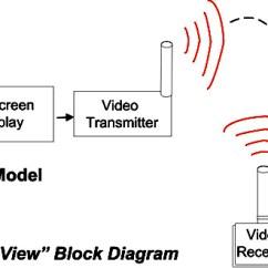 Fpv Transmitter Wiring Diagram Boat Ac So Schwabenschamanen De Images Gallery Overview Rh Eagletreesystems Com