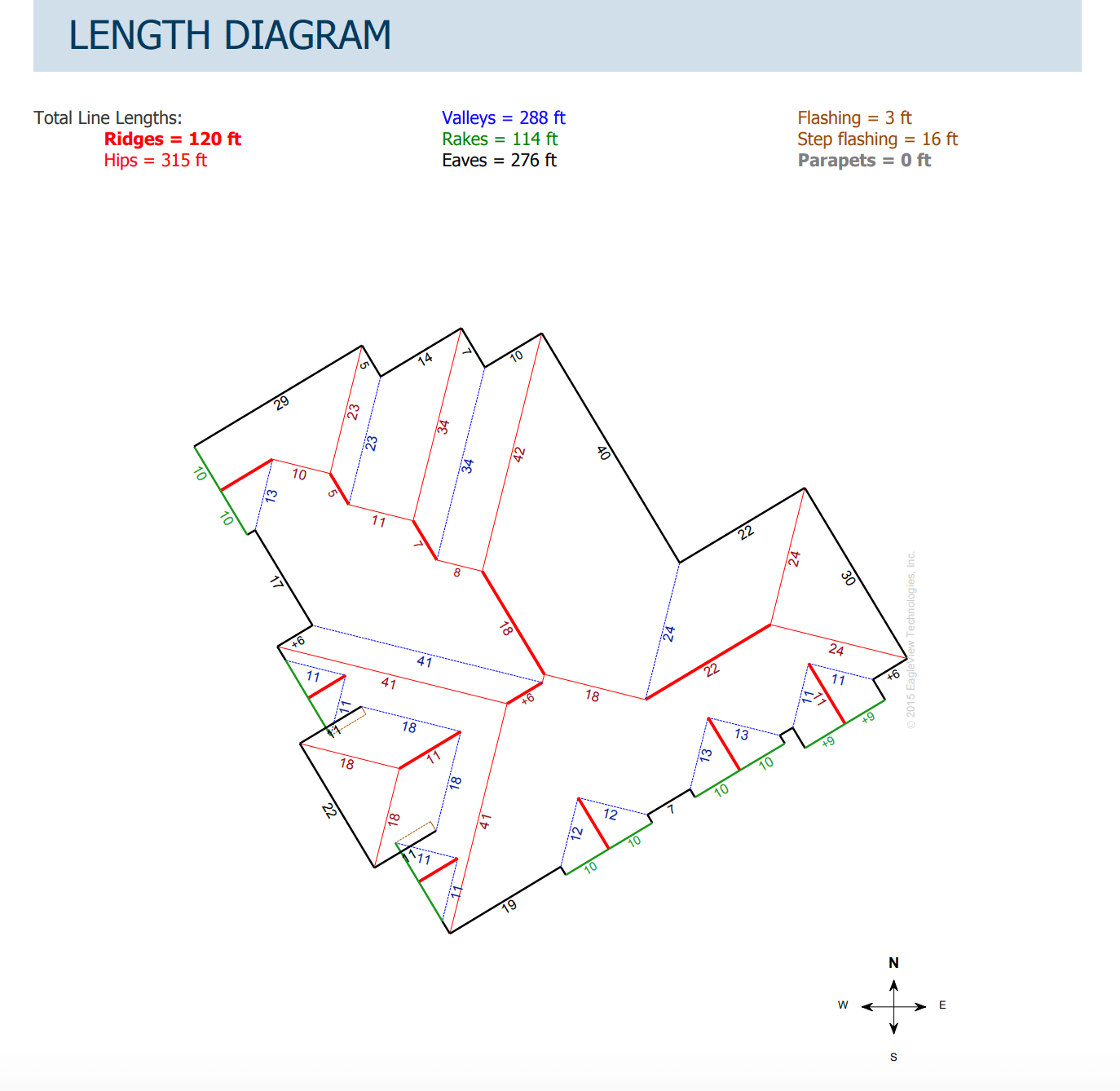 hight resolution of the length diagram featured in eagleview premiumreports and claimsready reports