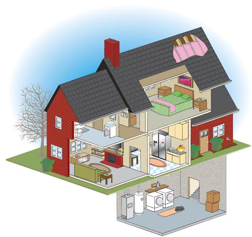 Eagle whole home air purifiers