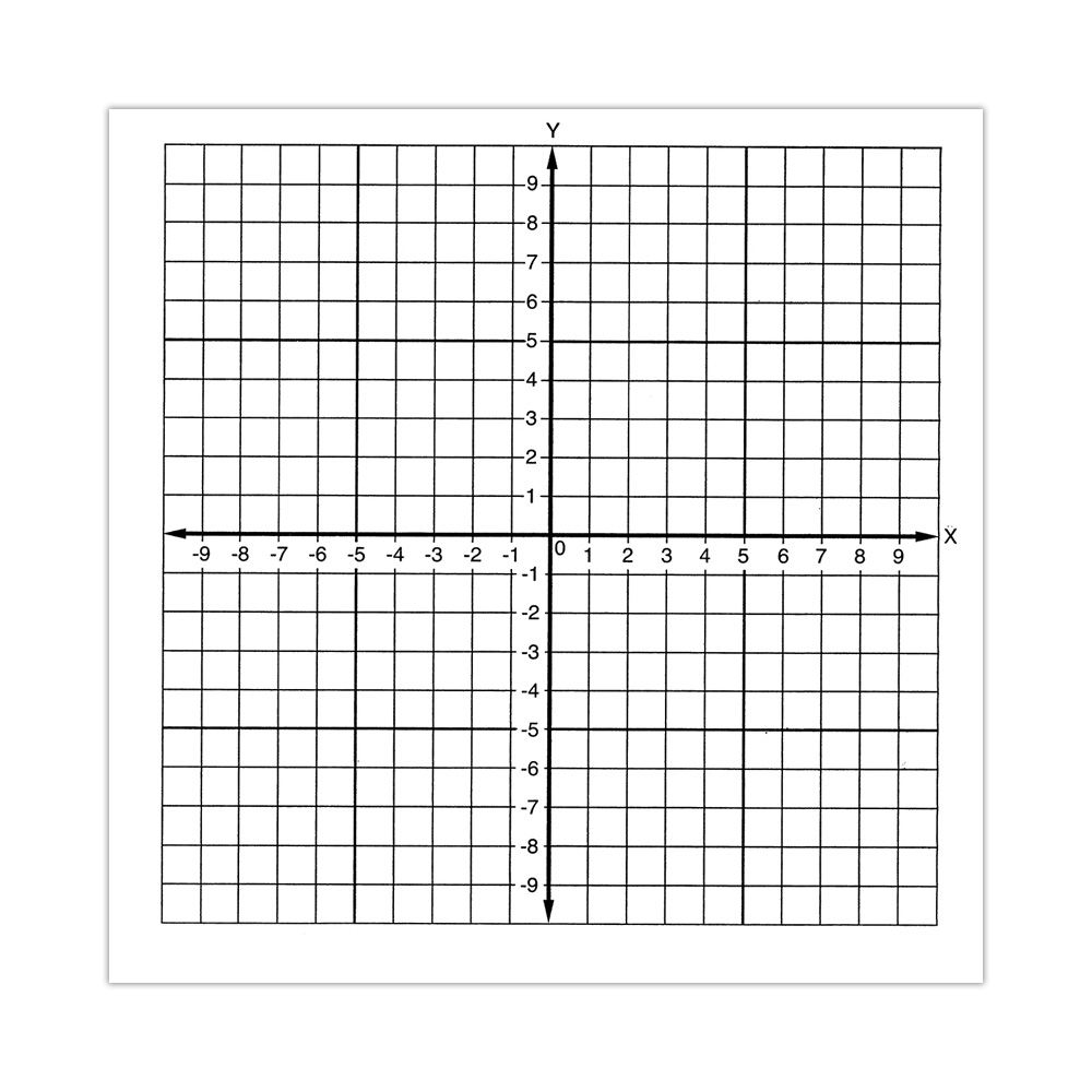 graph paper online interactive