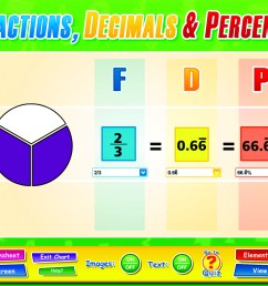 how to convert fractions to decimals chart - Yerse [ 1050 x 1400 Pixel ]