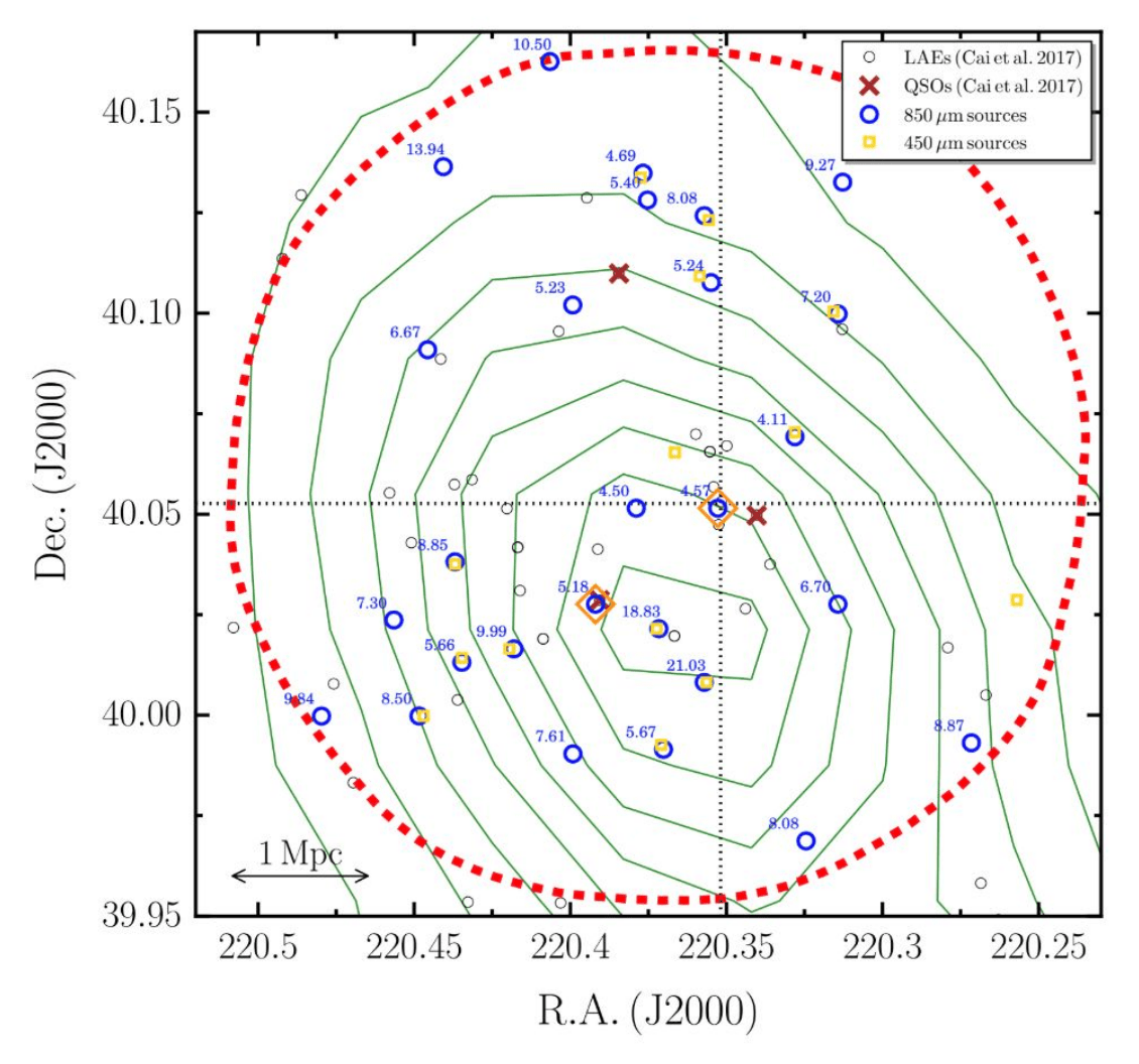 hight resolution of figure 3 location of known sources surrounding the elan mammoth 1 the small black circles indicate the known galaxies emitting lyman alpha emission within