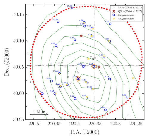 small resolution of figure 3 location of known sources surrounding the elan mammoth 1 the small black circles indicate the known galaxies emitting lyman alpha emission within