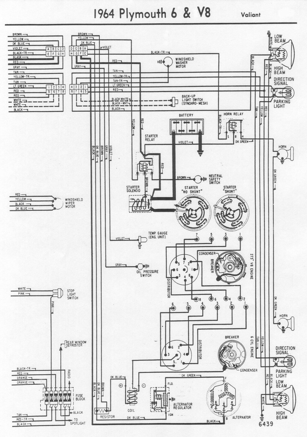 medium resolution of 1967 dodge dart wiring diagram schematic