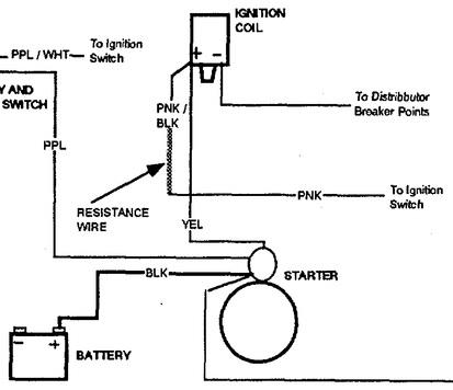 Elsystemet 1933-34 | earlyfordv8.se
