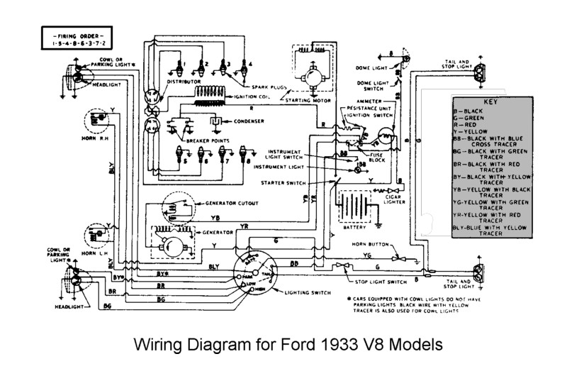 Wiring Diagram Ford V8 1933