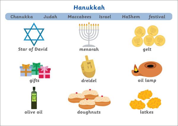 Hanukkah Word Mat Free Early Years & Primary Teaching