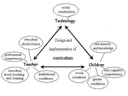 The task of teaching