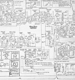 color tv schematic wiring diagram blogs samsung tv circuit diagram television technical data pre 1945 color [ 2000 x 1512 Pixel ]