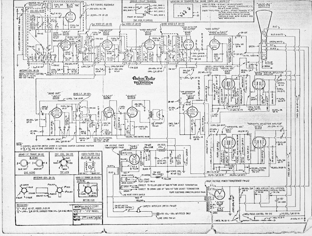 medium resolution of color tv schematic wiring diagram blogs dc curcuit schematics diagrams television technical data pre 1945 color