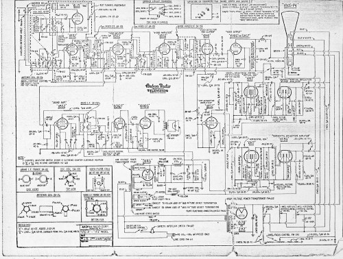 small resolution of color tv schematic wiring diagram blogs samsung tv circuit diagram television technical data pre 1945 color