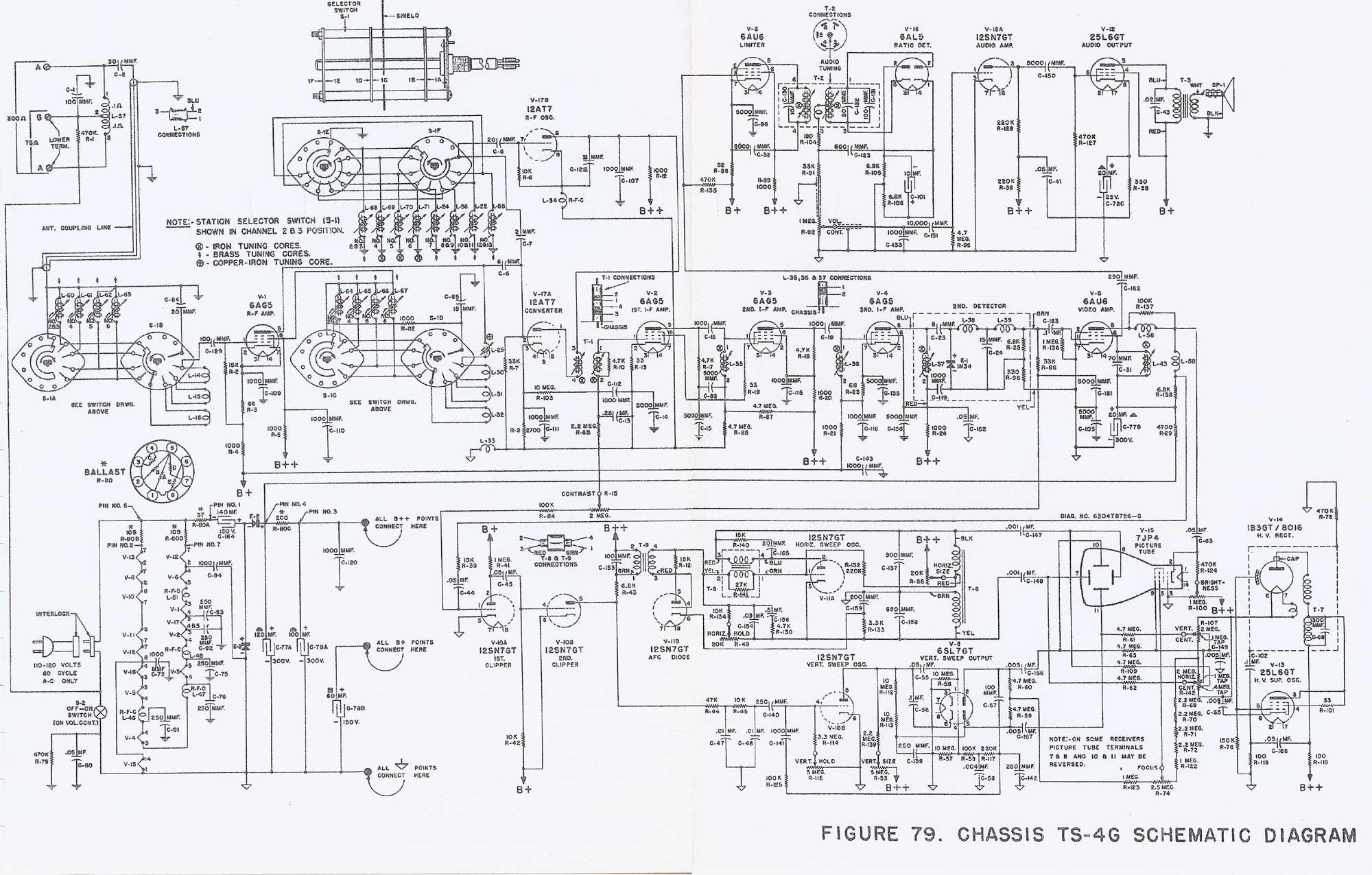 gp340 service manual
