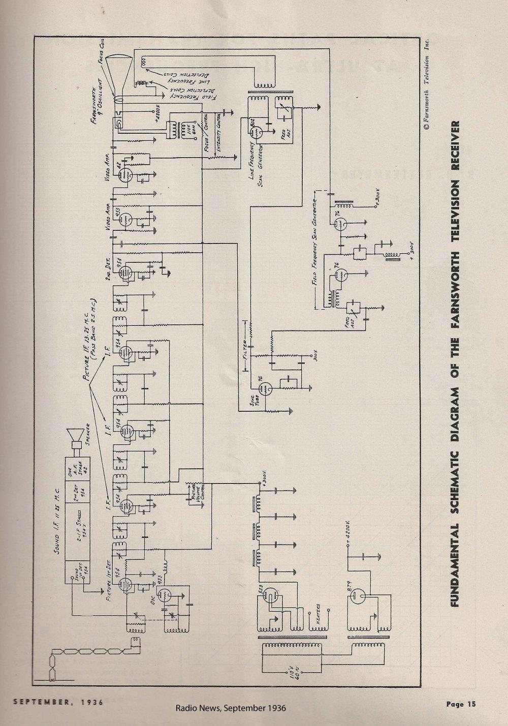 medium resolution of 1936 receiver schematic 35