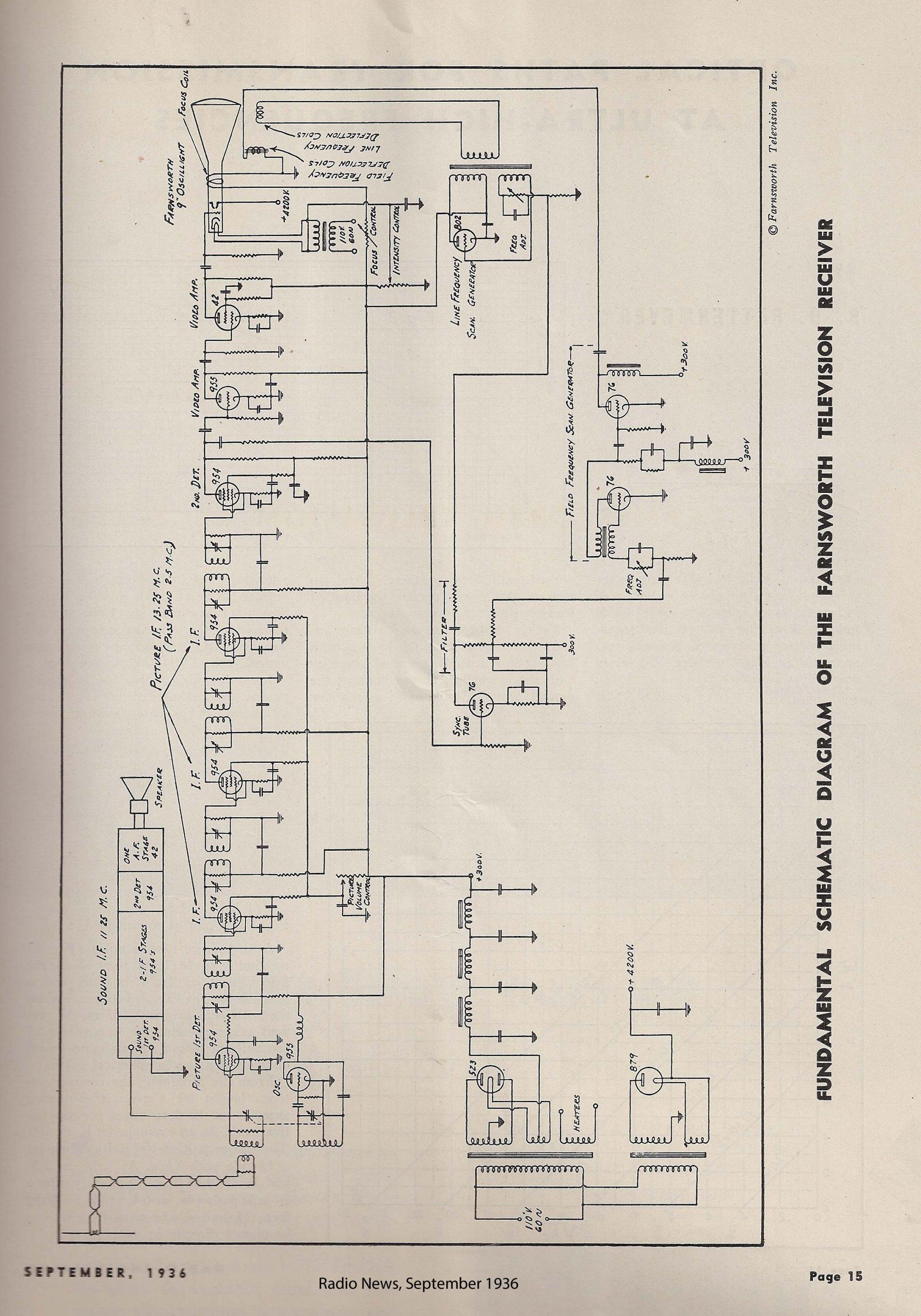 hight resolution of 1936 receiver schematic 35