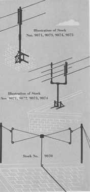 Pre-1945 Antennas