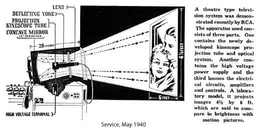 rca to coaxial schematic