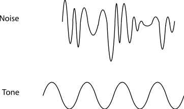 3.2 Standing Waves and Musical Instruments