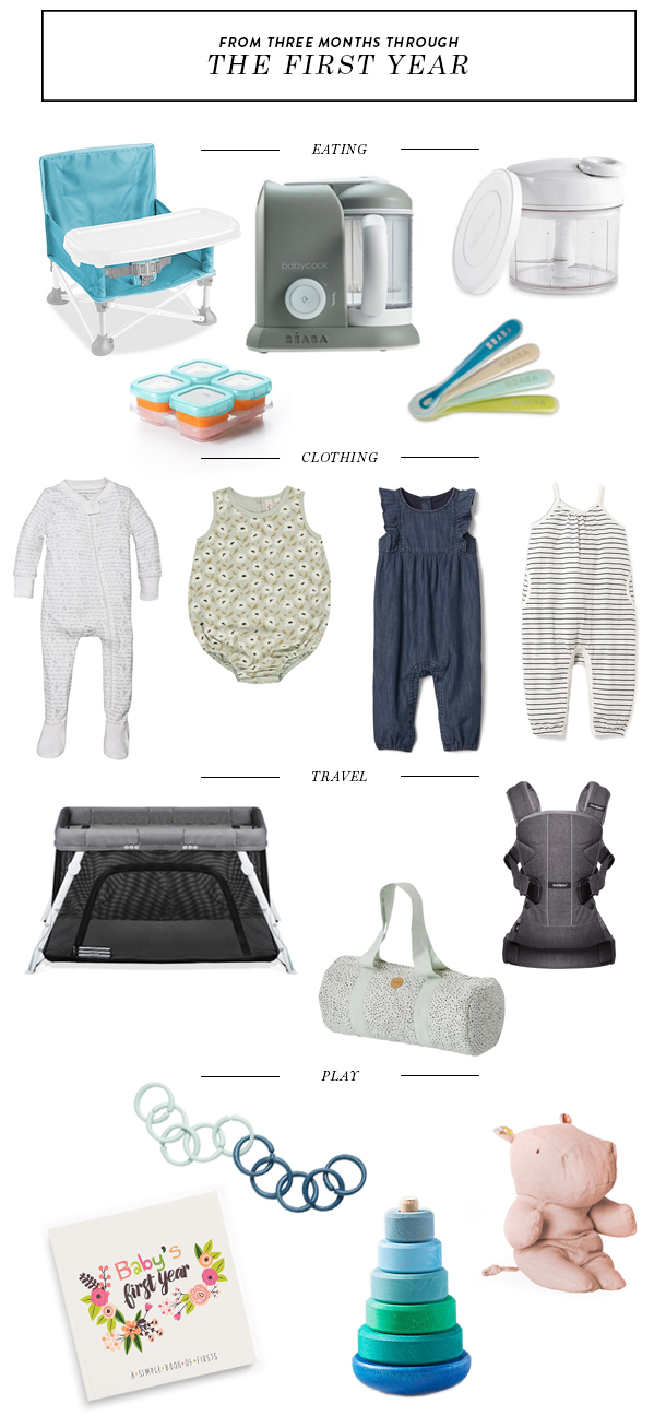 Baby Essentials 3 to 12 Months - Earnest Home co.
