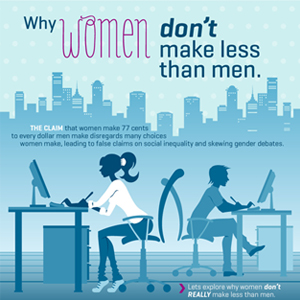 women's wages infographic thumbnail