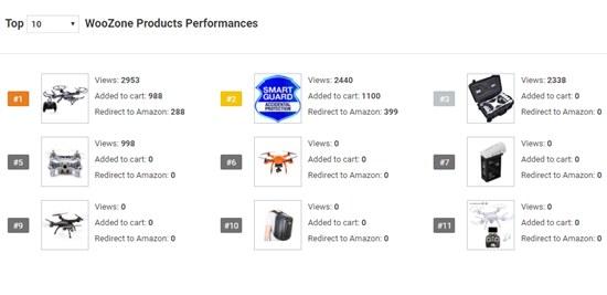 WooCommerce Amazon WordPress Plugins