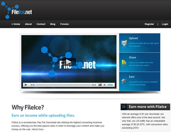 FileIce PPD Networks - Pay Per Download