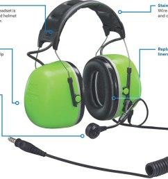 peltor aviation headset wiring diagram 3m peltor mt73h450a 77 gb high attenuation flex headset [ 1500 x 948 Pixel ]