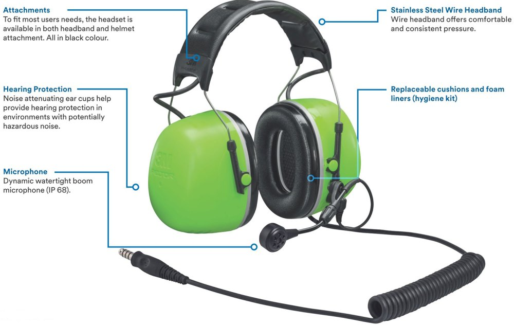 medium resolution of peltor aviation headset wiring diagram 3m peltor mt73h450a 77 gb high attenuation flex headset