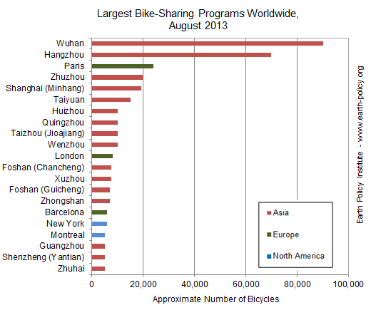 Largest Bike-Sharing Programs Worldwide, August 2013
