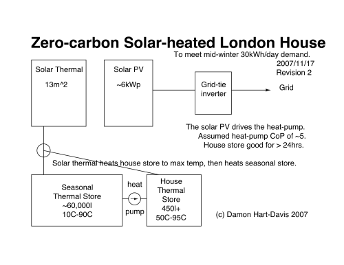 small resolution of heating system sketch
