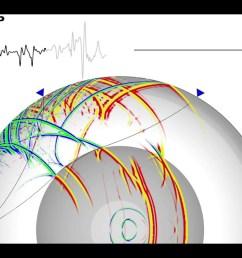 video seismic wave propagation in a spherically symmetric earth model [ 1280 x 720 Pixel ]