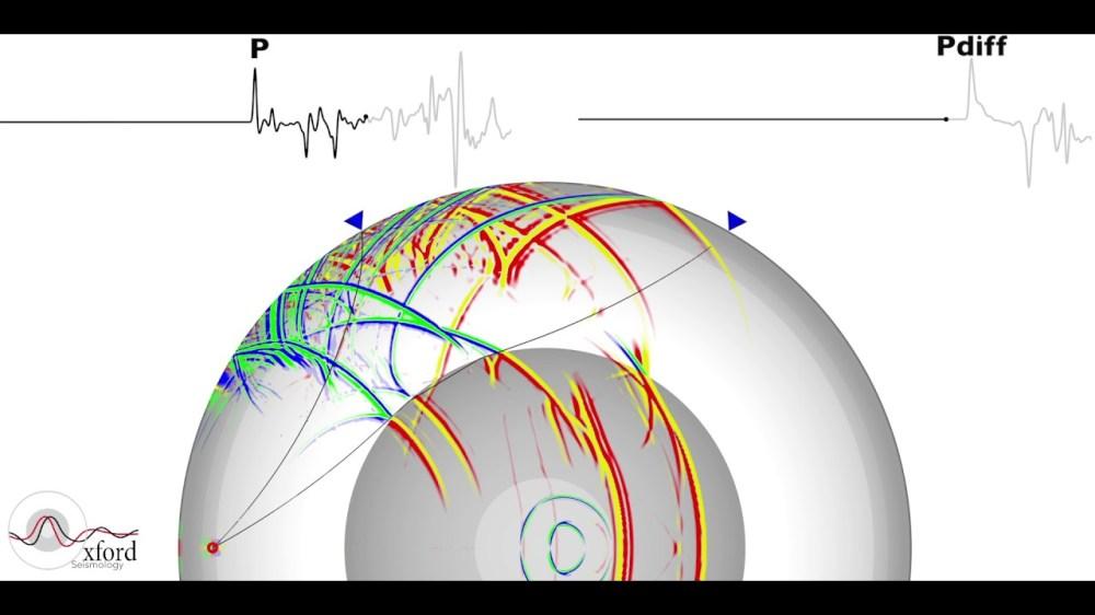 medium resolution of  video seismic wave propagation in a spherically symmetric earth model